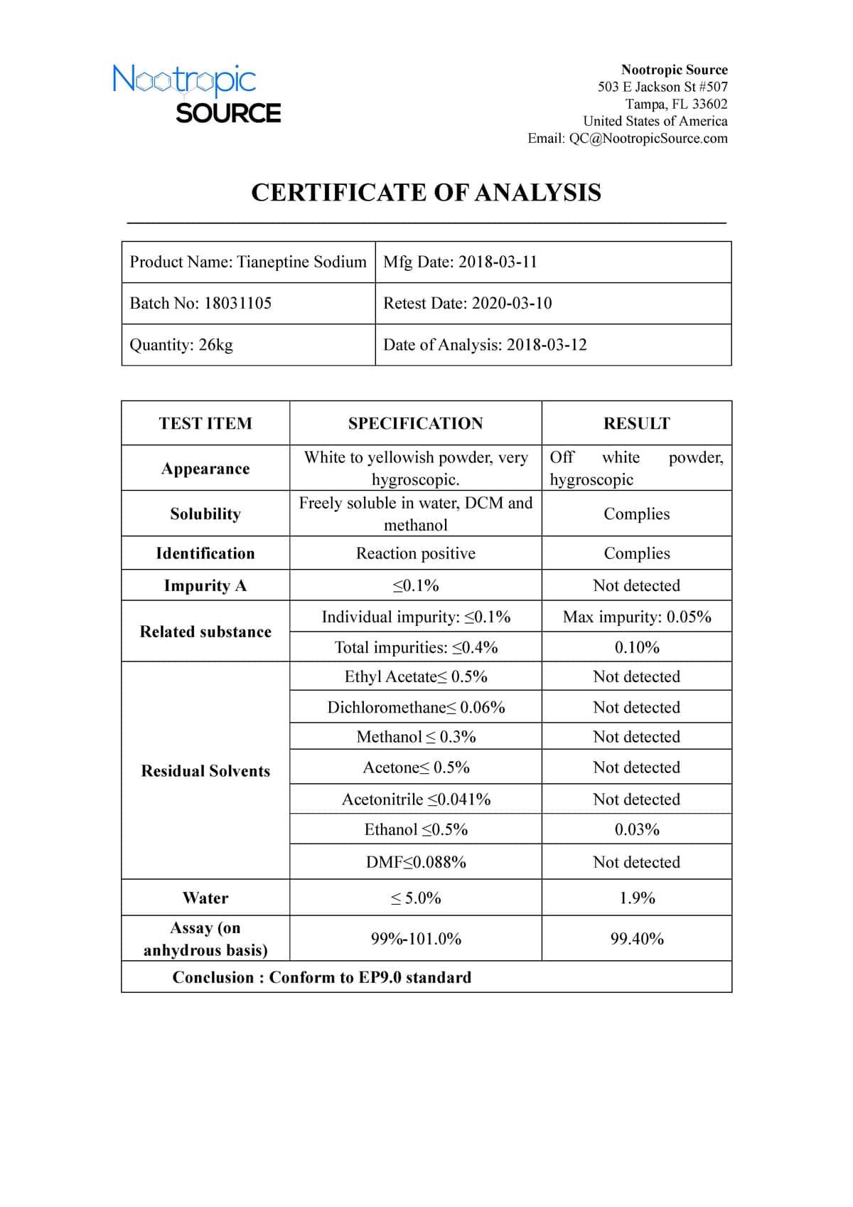 Buy Tianeptine Sodium Powder | Nootropic Source